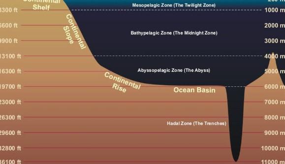 pembagian-zona-laut